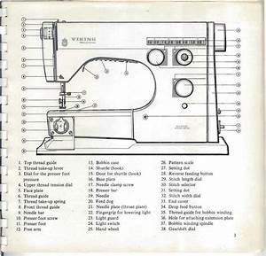 Viking 6030 Sewing Machine Instruction Manual