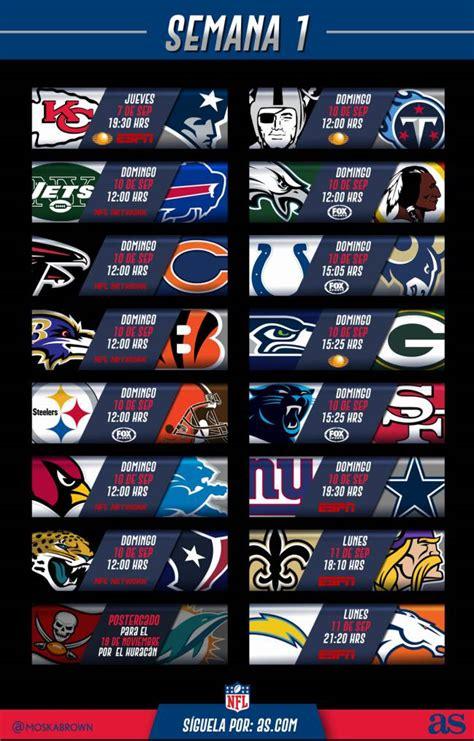 Semana 1 de la NFL: Horarios y canales de transmisión - AS ...