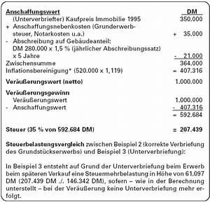 Berechnung Erbschaftssteuer Immobilien : auslandsinvestition rechtliche und steuerliche fallstricke beim immobilienerwerb in spanien ~ Eleganceandgraceweddings.com Haus und Dekorationen