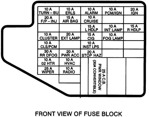2002 Chevy Cavalier Fuse Box by Chevrolet Cavalier Questions I Need A Diagram For A 1996