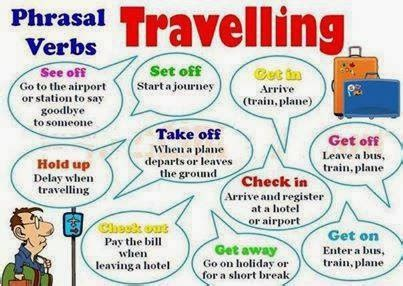 Click On Phrasal Verbs Travelling