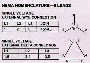 460 Volt 3 Phase 6 Lead Wiring Diagram by Electric Motor Connections 3 Phase 1 Phase Electric Motors