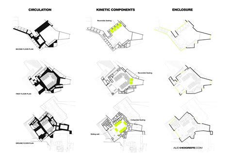 Diagram In Architecture by Presentation Visualizing Architecture