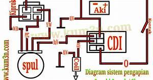 Diagram Rangkaian Sistem Pengapian Suzuki Smash