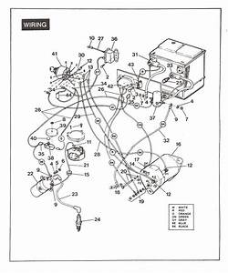 Wiring Diagram For A Club Car Golf Cart 1988