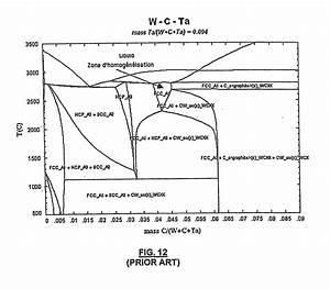 Patent Us20060127269