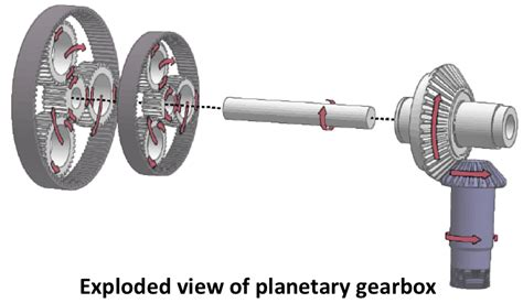 Volkswagen Dsg Transmission Diagram