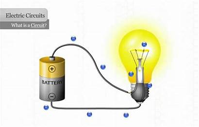 Circuit Electrical Gifs Circuits Electricity Explaining Energy