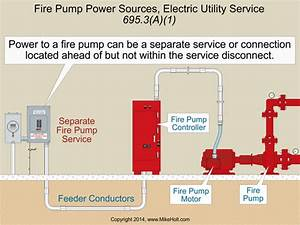 Peerless Fire Pump Wiring Diagram