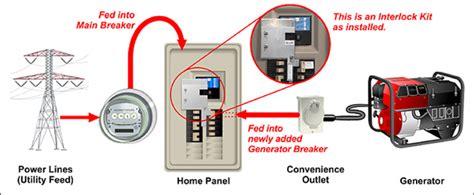 generator interlock kit manual transfer switch