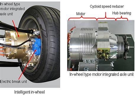 Ntn To Supply In-wheel Motors To Ev Startup Fsat In China