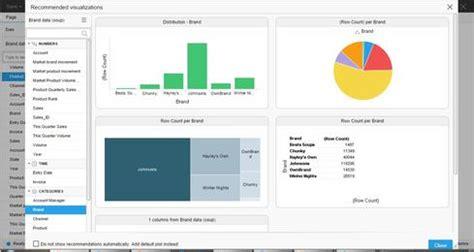 spotfire cloud tibco spotfire joins simplified analytics bandwagon
