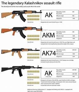 Kalashnikov Completes Huge Rebranding Campaign