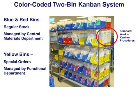 color coded  bin kanban system blue