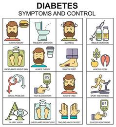 Type 1 Diabetes Signs and Symptoms