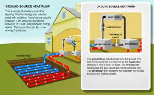Photos of Air Source Heat Pump Cost