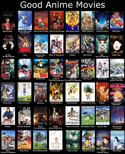 Anime Movie Chart 2016 Before You Ask A Try These Anime Recommendations