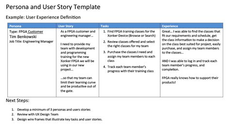 user story template pdf ux design ux process ted richards