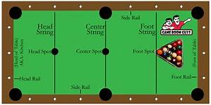 Pool Table Terms