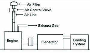 Schematic Diagram Of Electric Generator Set
