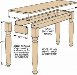 Carpentry Plans : Diy Woodoperating – Make The Chair You