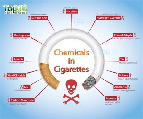 top  natural aids  quitting smoking top  home