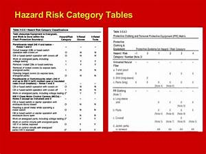 arc flash analysis training by illinois institute of With arc flash table