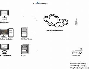 Calamp 2640g Lmu2640 Gprs User Manual Apv 2640g User Guide