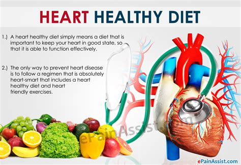 Heart Disease and Diet