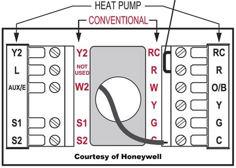 Five Wire Thermostat Wiring Diagram by Honeywell Thermostat Wiring Diy House Help