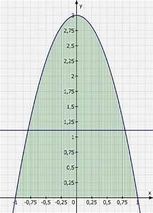 Fläche Unter Parabel Berechnen : die fl che unter einer parabel durch horizontale halbiert f x 3x 2 3 mathelounge ~ Themetempest.com Abrechnung