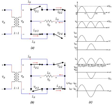 Full Wave Bridge Rectifier Uncontrolled Working