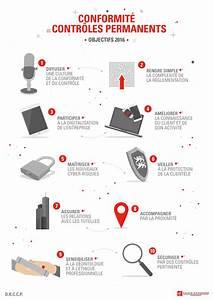 Caisse Epargne Haute Normandie : infographiste normandie ~ Melissatoandfro.com Idées de Décoration
