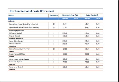 kitchen cabinet cost comparison ms excel kitchen remodel costs calculator template excel