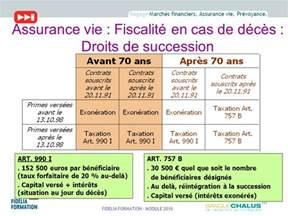 Droits De Succession Assurance Vie Après 70 Ans by Bienvenue 224 La Formation Assurance Vie Et Pr 233 Voyance Ppt