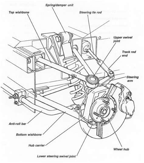 Toyota Tundra Front Suspension Diagram Lotus Page