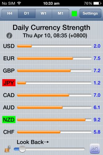 trade  currency strength meter advice