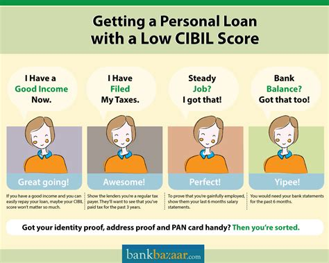 The benefits of a good cibil score are mentioned below: Is Your CIBIL Score Getting You Down?