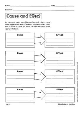 graphic organizers reading strategies