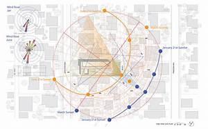 Sun Path Diagram Architecture Pdf