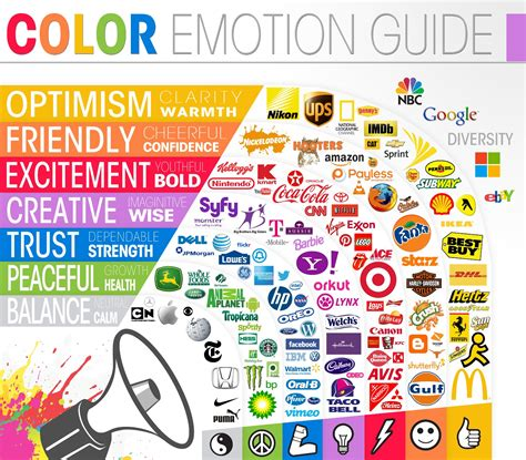 color emotion guide visual ly