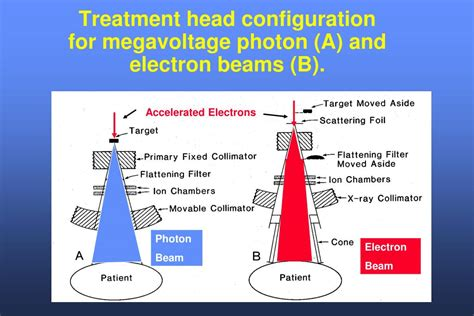 physics  imaging  radiation therapy powerpoint