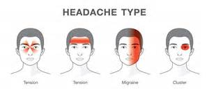 Tension-Type Headache (TTH) Tension-Type Headache