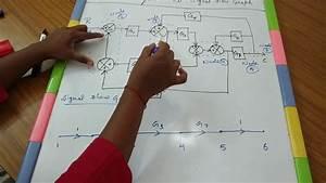 Block Diagram To Signal Flow Graph
