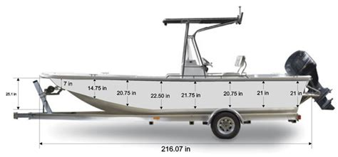 Boat Dimensions by Get Started Wraps For Boats