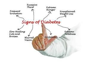 Diabetes Diabetic Feet Symptoms