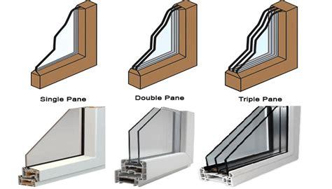 singledouble triple glass aluminum sliding windowcasement windowupvc windowdoor china