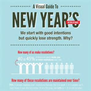 new year s resolutions books top 5 new year resolution infographics