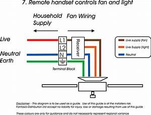 Wire Ceiling Fan With Remote Control