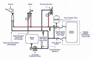 Pressurized Freshwater Systems